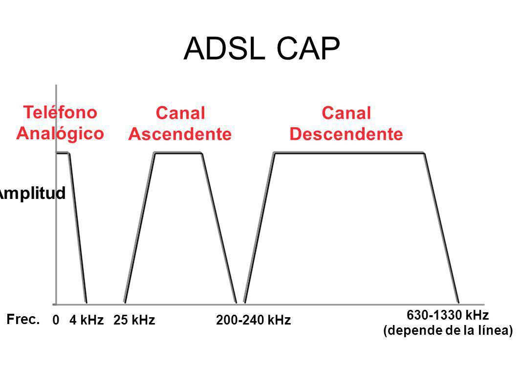 ADSL CAP 04 kHz 630-1330 kHz (depende de la línea) 25 kHz200-240 kHz Teléfono Analógico Canal Ascendente Canal Descendente Amplitud Frec.