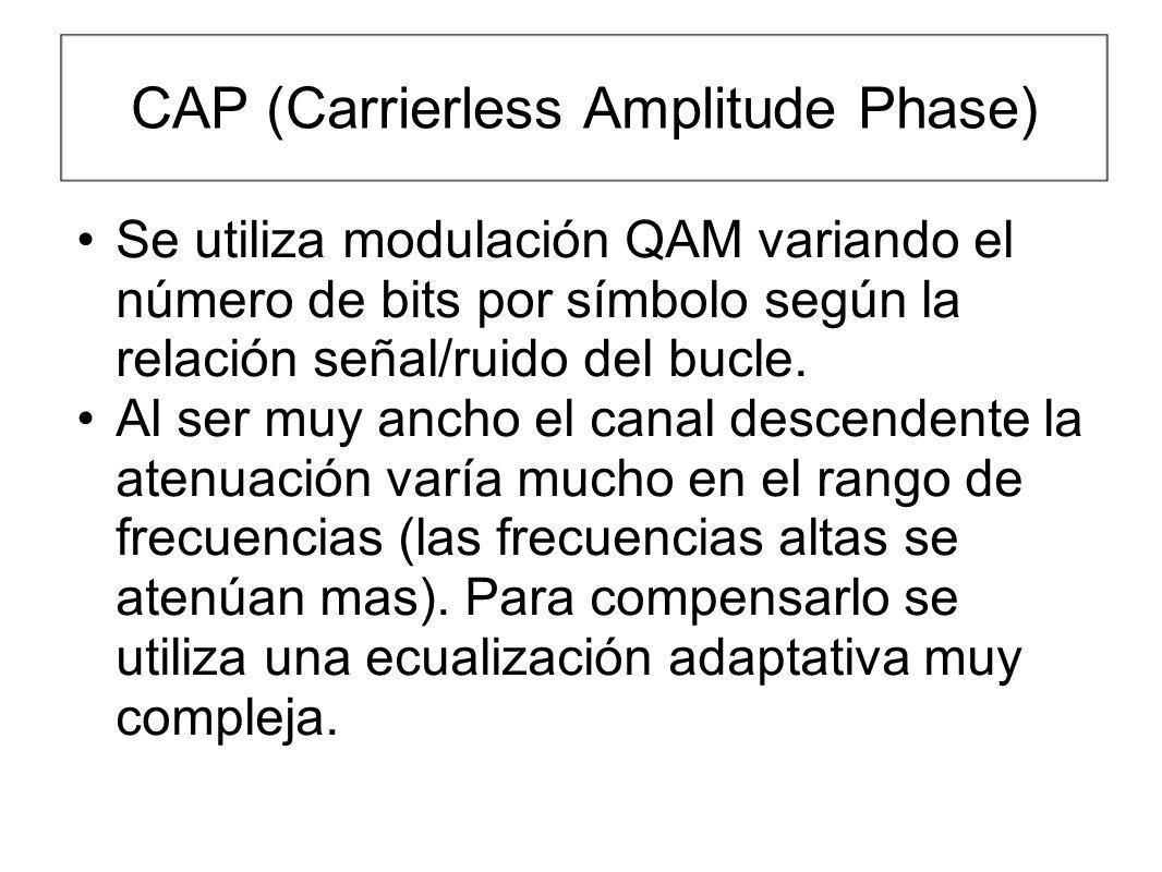 CAP (Carrierless Amplitude Phase) Se utiliza modulación QAM variando el número de bits por símbolo según la relación señal/ruido del bucle. Al ser muy