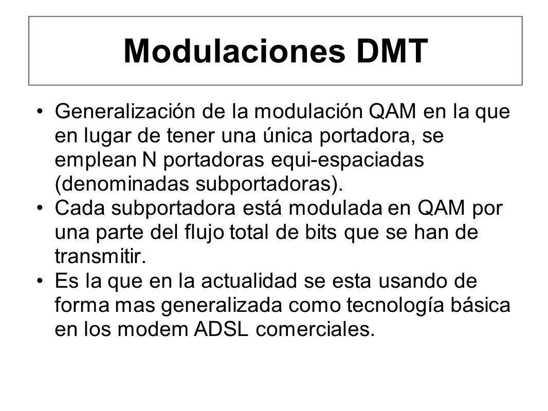Modulaciones DMT Generalización de la modulación QAM en la que en lugar de tener una única portadora, se emplean N portadoras equi-espaciadas (denomin