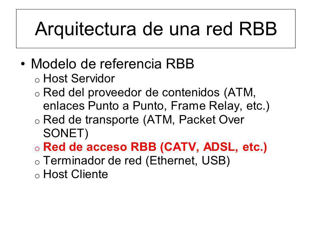 Arquitectura de una red RBB Modelo de referencia RBB o Host Servidor o Red del proveedor de contenidos (ATM, enlaces Punto a Punto, Frame Relay, etc.)