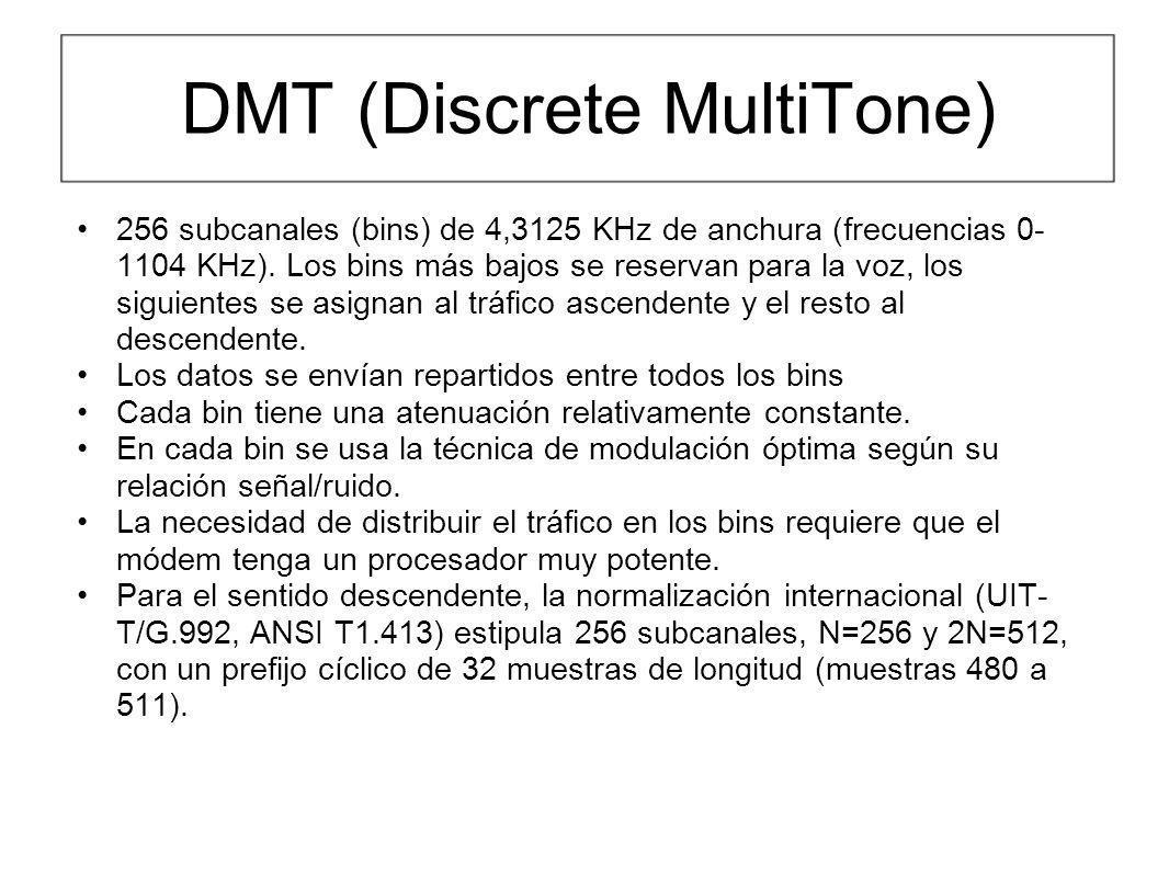 DMT (Discrete MultiTone) 256 subcanales (bins) de 4,3125 KHz de anchura (frecuencias 0- 1104 KHz). Los bins más bajos se reservan para la voz, los sig