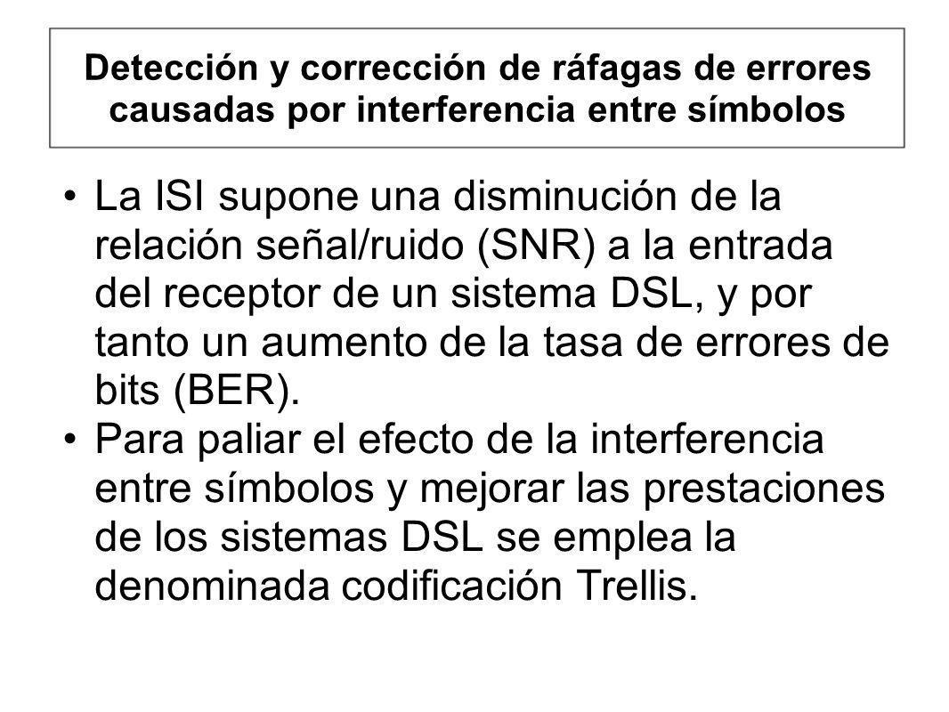 Detección y corrección de ráfagas de errores causadas por interferencia entre símbolos La ISI supone una disminución de la relación señal/ruido (SNR)