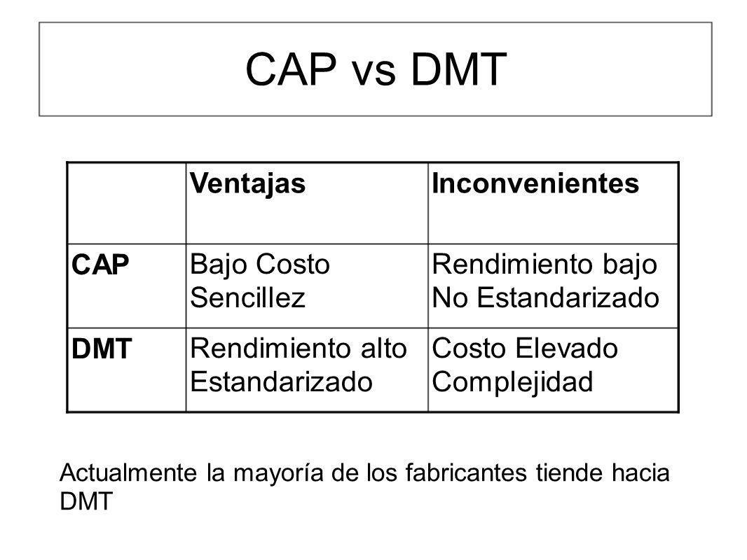 CAP vs DMT Costo Elevado Complejidad Rendimiento alto Estandarizado DMT Rendimiento bajo No Estandarizado Bajo Costo Sencillez CAP InconvenientesVenta