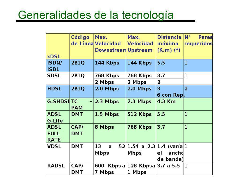 Generalidades de la tecnología