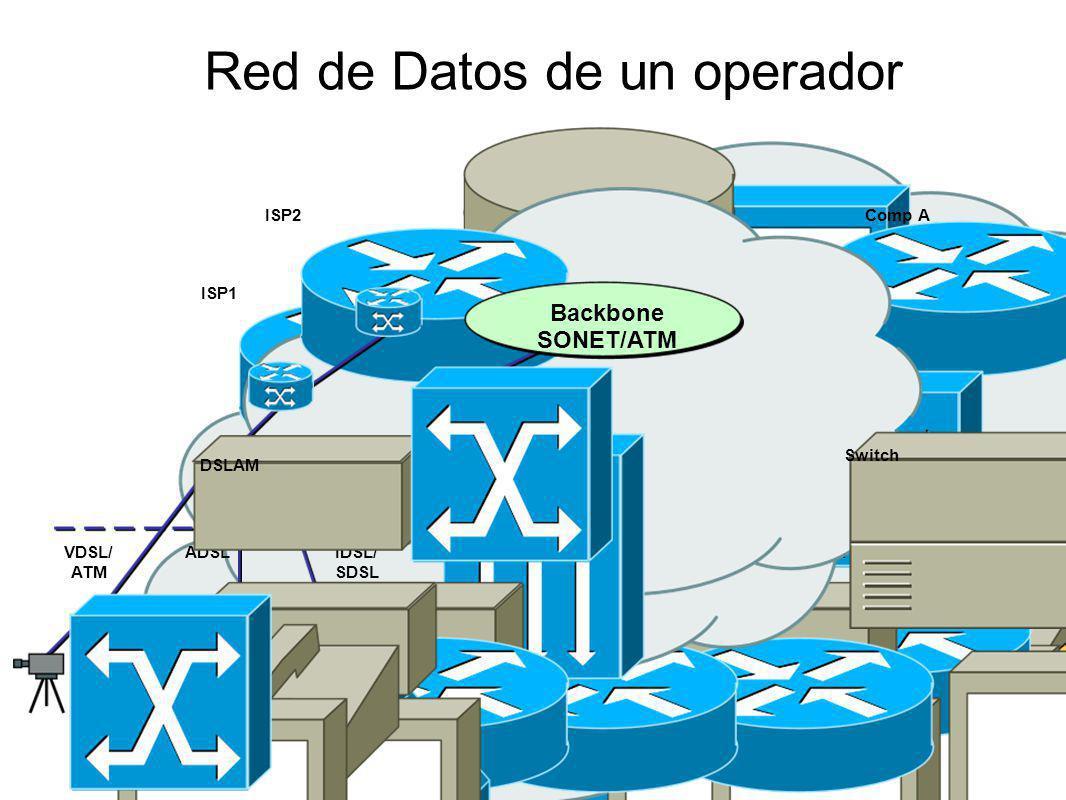 Internet Red telefónica DSLAM Conmutador ATM Conmutador telefónico Central telefónica ISP Usuario ADSL Usuario RTC (RTB o RDSI) Splitter Comparación de la Conexión a Internet mediante ADSL y por red telefónica conmutada