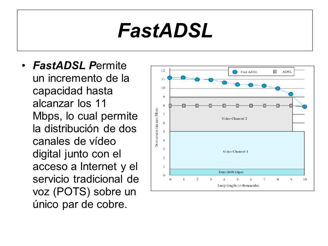FastADSL FastADSL Permite un incremento de la capacidad hasta alcanzar los 11 Mbps, lo cual permite la distribución de dos canales de vídeo digital ju
