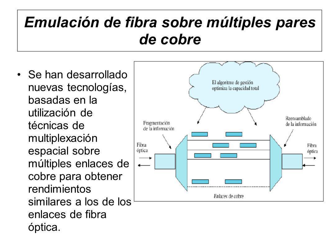 Emulación de fibra sobre múltiples pares de cobre Se han desarrollado nuevas tecnologías, basadas en la utilización de técnicas de multiplexación espa