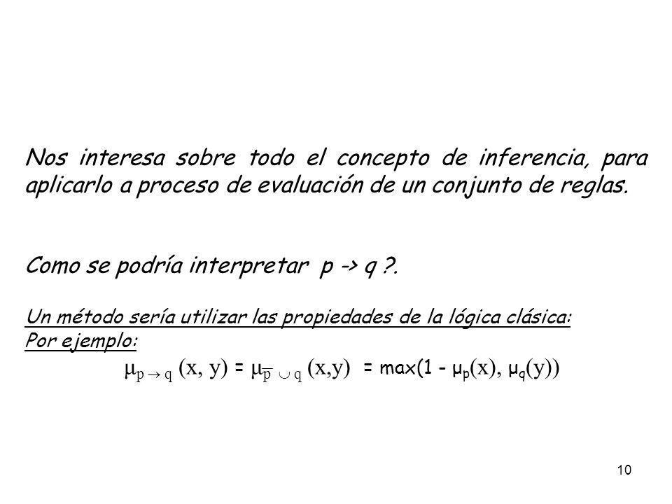 10 Nos interesa sobre todo el concepto de inferencia, para aplicarlo a proceso de evaluación de un conjunto de reglas. Como se podría interpretar p ->