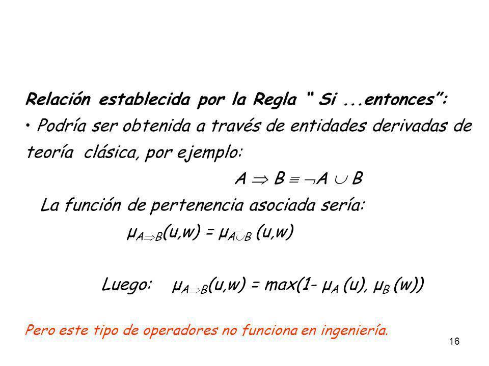 16 Relación establecida por la Regla Si...entonces: Podría ser obtenida a través de entidades derivadas de teoría clásica, por ejemplo: A B A B La fun