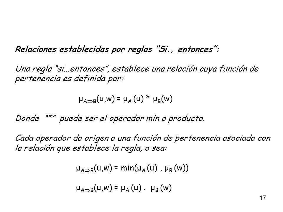 17 Relaciones establecidas por reglas Si., entonces: Una regla si...entonces, establece una relación cuya función de pertenencia es definida por: μ A