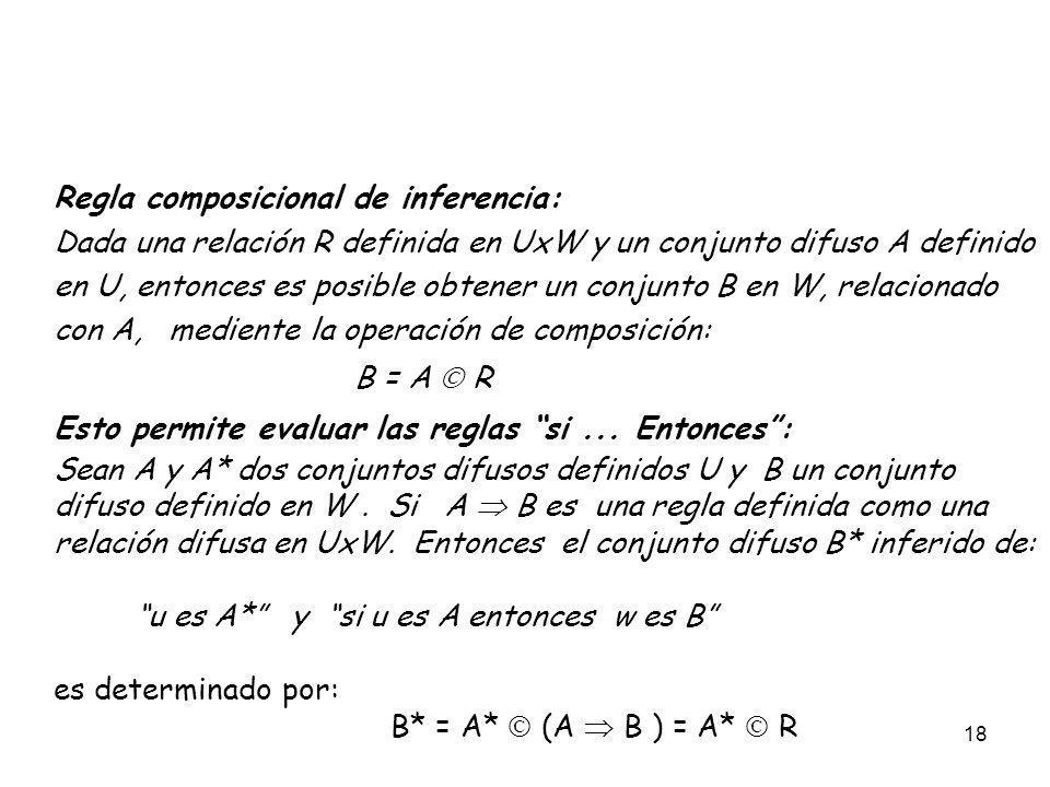 18 Regla composicional de inferencia: Dada una relación R definida en UxW y un conjunto difuso A definido en U, entonces es posible obtener un conjunt