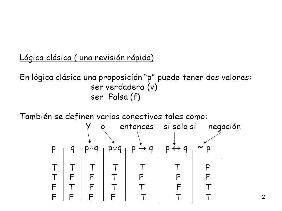 2 Lógica clásica ( una revisión rápida) En lógica clásica una proposición p puede tener dos valores: ser verdadera (v) ser Falsa (f) También se define