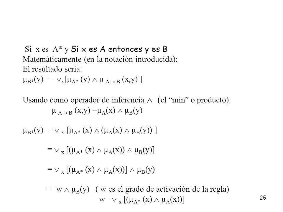 25 Si x es A* y Si x es A entonces y es B Matemáticamente (en la notación introducida): El resultado sería: µ B* (y) = x [µ A* (y) µ A B (x,y) ] Usand