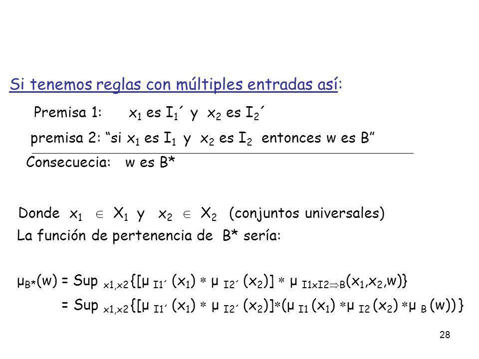 28 Si tenemos reglas con múltiples entradas así: Premisa 1: x 1 es I 1 ´ y x 2 es I 2 ´ premisa 2: si x 1 es I 1 y x 2 es I 2 entonces w es B Consecue