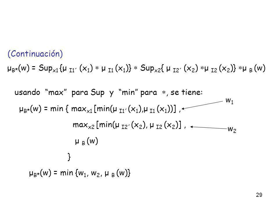 29 (Continuación) μ B* (w) = Sup x1 {μ I1´ (x 1 ) μ I1 (x 1 )} Sup x2 { μ I2´ (x 2 ) μ I2 (x 2 )} μ B (w) usando max para Sup y min para, se tiene: μ