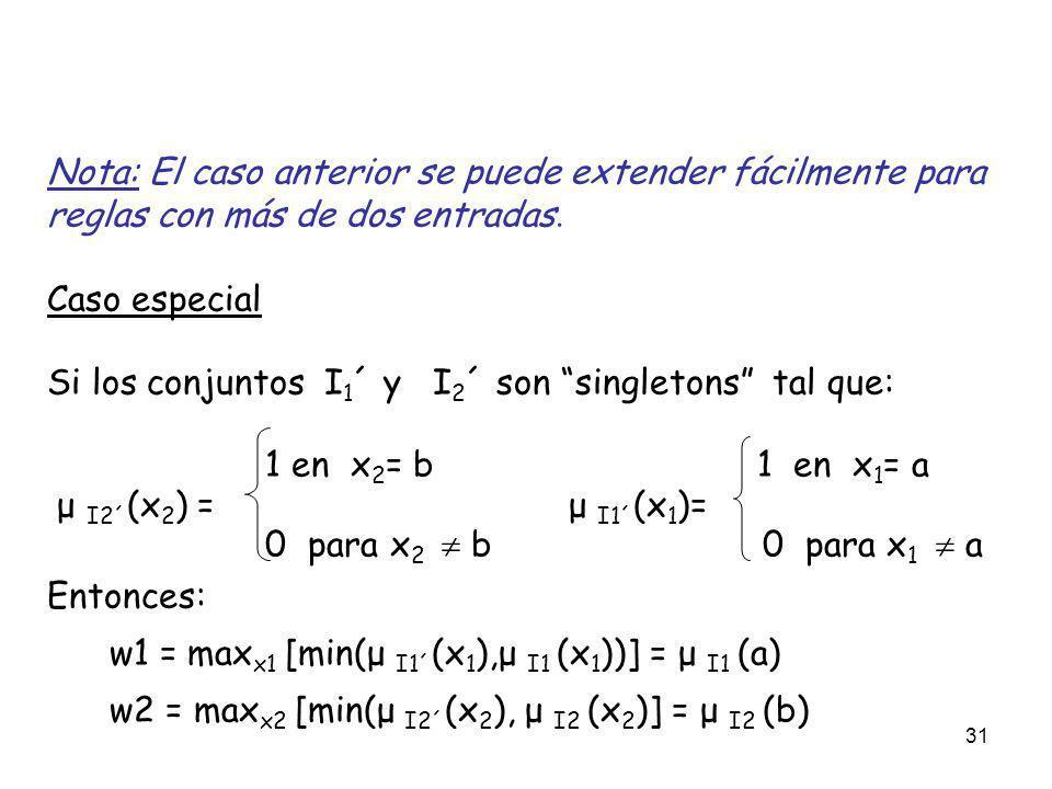 31 Nota: El caso anterior se puede extender fácilmente para reglas con más de dos entradas. Caso especial Si los conjuntos I 1 ´ y I 2 ´ son singleton