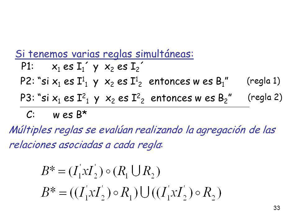 33 Si tenemos varias reglas simultáneas: P1: x 1 es I 1 ´ y x 2 es I 2 ´ P2: si x 1 es I 1 1 y x 2 es I 1 2 entonces w es B 1 P3: si x 1 es I 2 1 y x