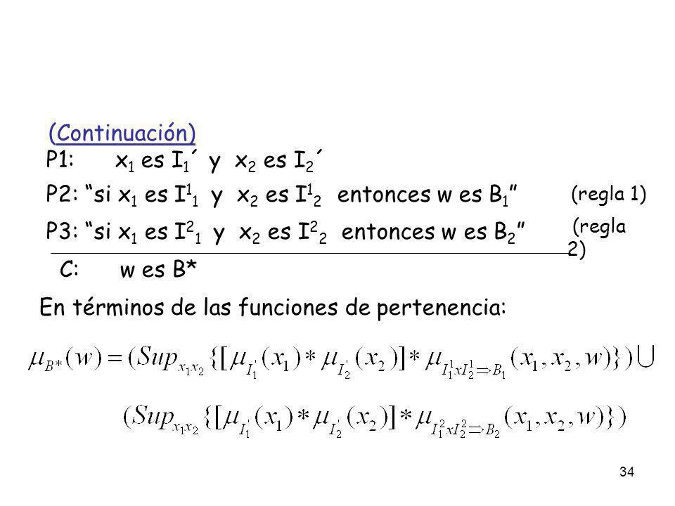 34 ( Continuación) P1: x 1 es I 1 ´ y x 2 es I 2 ´ P2: si x 1 es I 1 1 y x 2 es I 1 2 entonces w es B 1 P3: si x 1 es I 2 1 y x 2 es I 2 2 entonces w