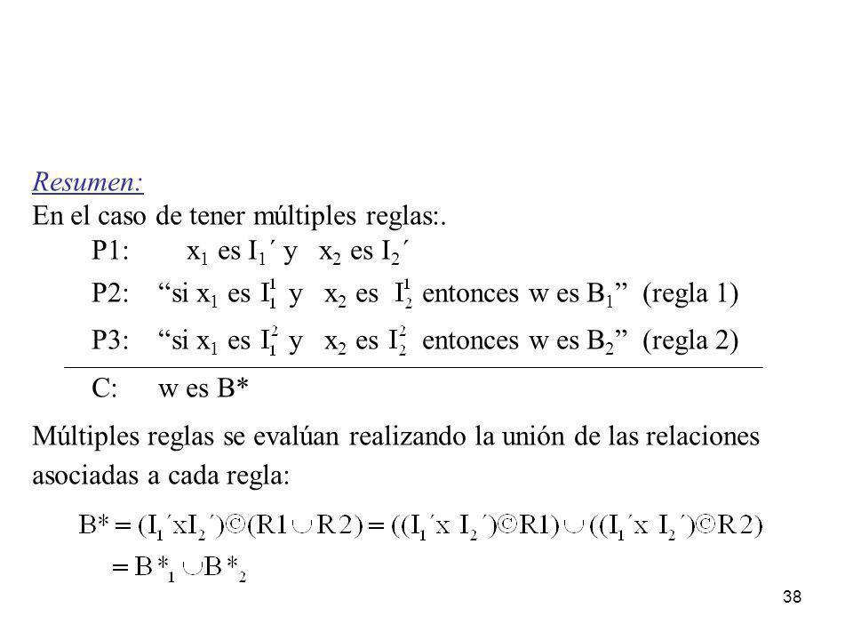 38 Resumen: En el caso de tener múltiples reglas:. P1: x 1 es I 1 ´ y x 2 es I 2 ´ P2: si x 1 es y x 2 es entonces w es B 1(regla 1) P3: si x 1 es y x