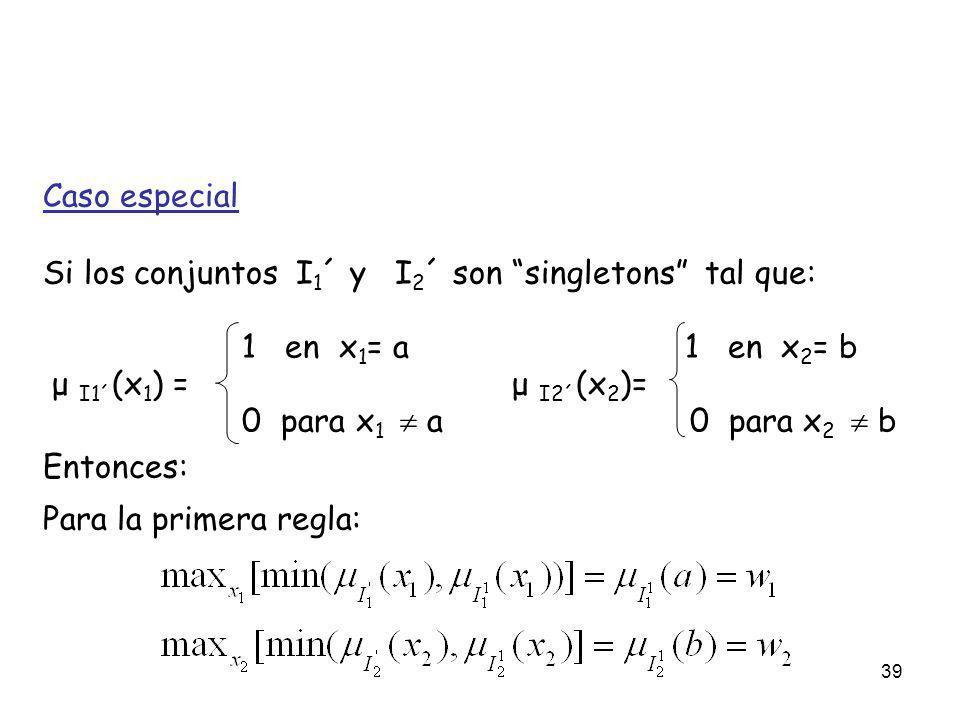 39 Caso especial Si los conjuntos I 1 ´ y I 2 ´ son singletons tal que: 1 en x 1 = a 1 en x 2 = b μ I1´ (x 1 ) = μ I2´ (x 2 )= 0 para x 1 a 0 para x 2