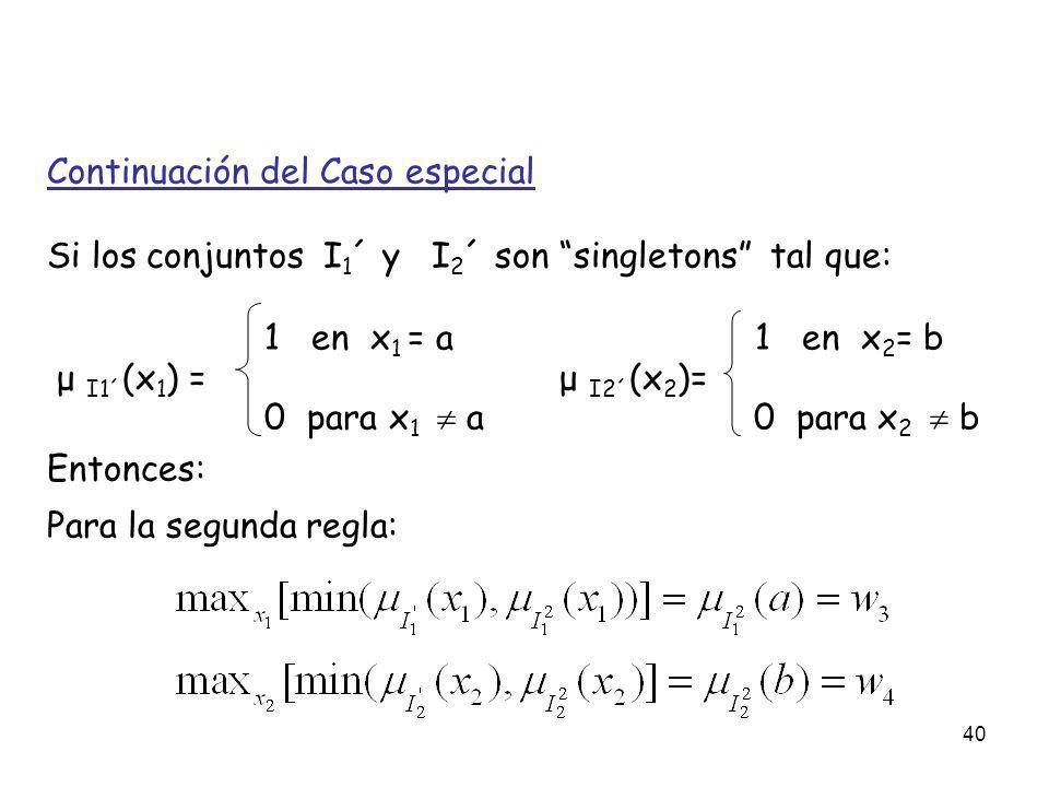 40 Continuación del Caso especial Si los conjuntos I 1 ´ y I 2 ´ son singletons tal que: 1 en x 1 = a 1 en x 2 = b μ I1´ (x 1 ) = μ I2´ (x 2 )= 0 para