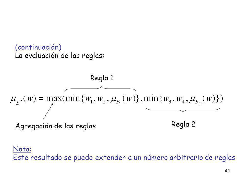 41 (continuación) La evaluación de las reglas: Regla 1 Regla 2 Nota: Este resultado se puede extender a un número arbitrario de reglas Agregación de l
