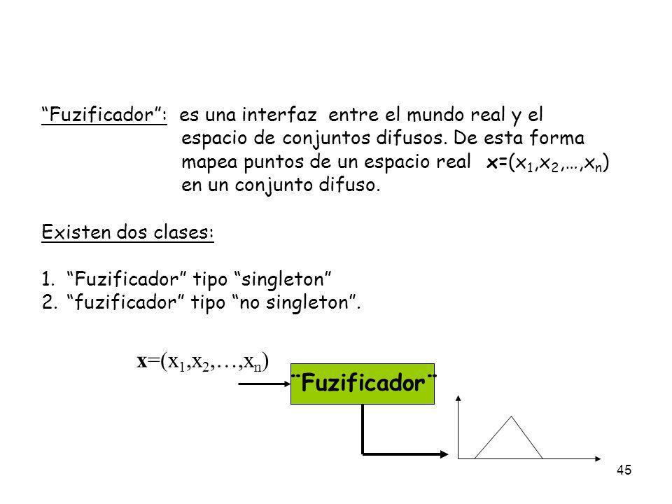 45 Fuzificador: es una interfaz entre el mundo real y el espacio de conjuntos difusos. De esta forma mapea puntos de un espacio real x=(x 1,x 2,…,x n