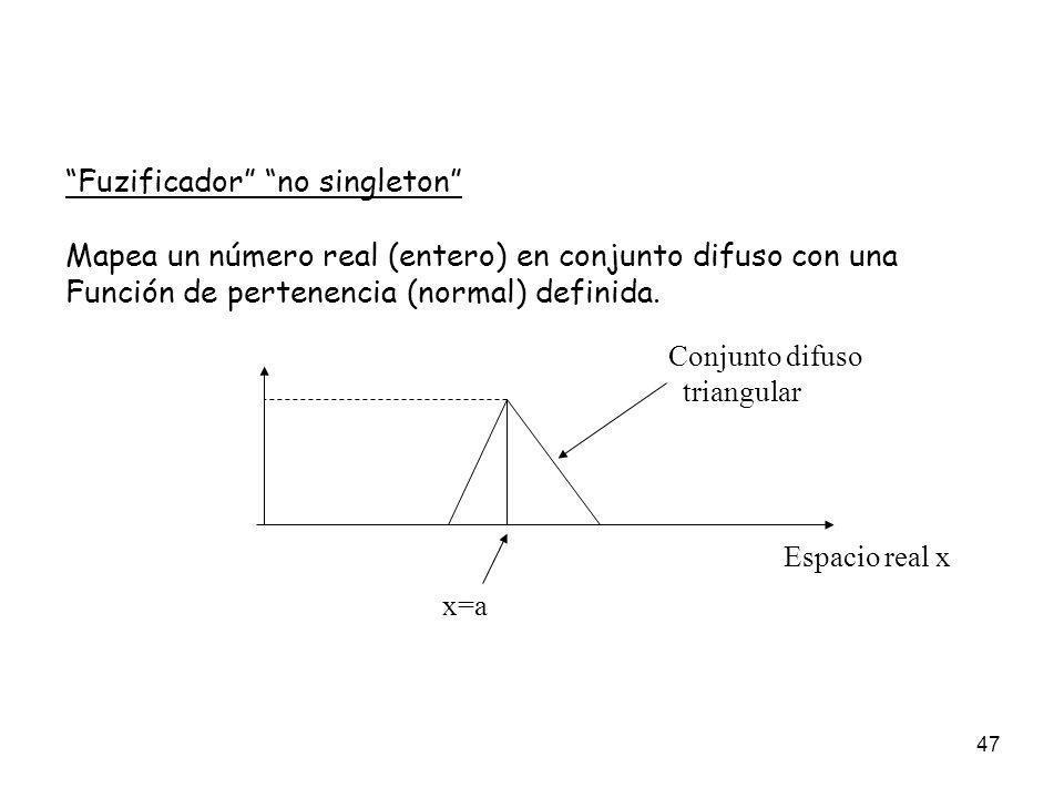 47 Fuzificador no singleton Mapea un número real (entero) en conjunto difuso con una Función de pertenencia (normal) definida. Espacio real x x=a Conj