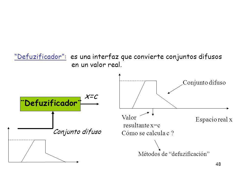 48 Defuzificador: es una interfaz que convierte conjuntos difusos en un valor real. Espacio real x Valor resultante x=c Cómo se calcula c ? Conjunto d