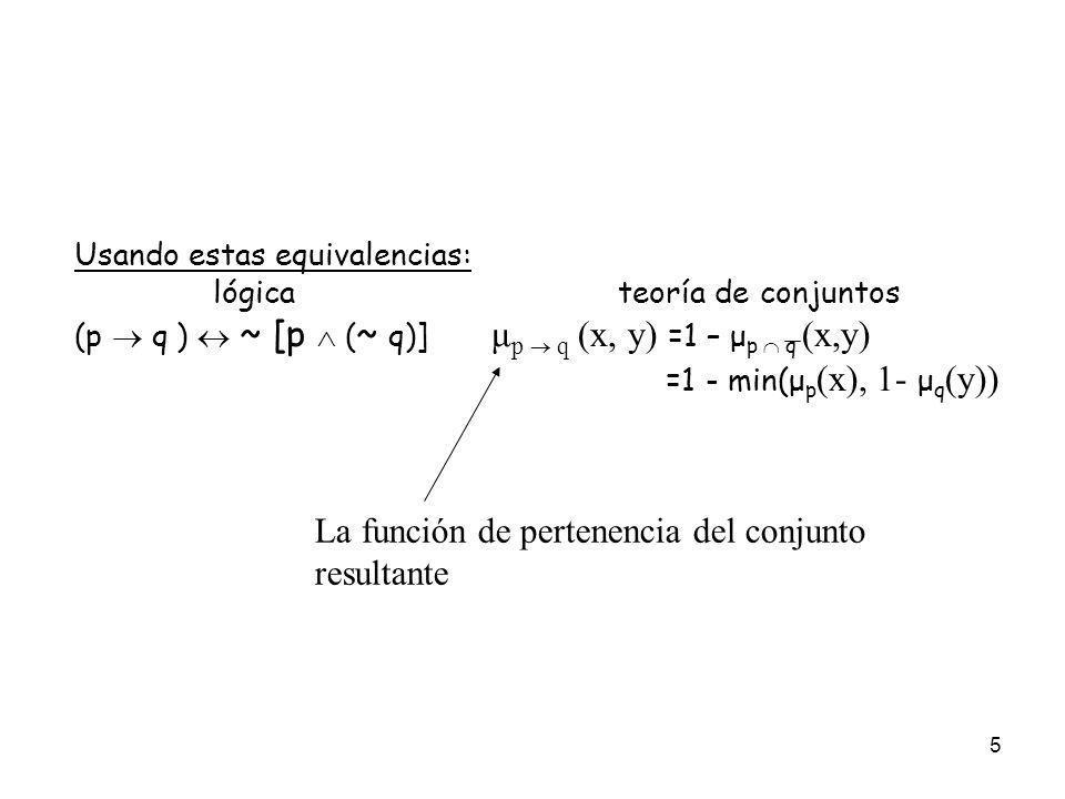 5 Usando estas equivalencias: lógica teoría de conjuntos (p q ) ~ [p ( ~ q)] μ p q (x, y) =1 – μ p q (x,y) =1 - min(μ p (x), 1- μ q (y)) La función de