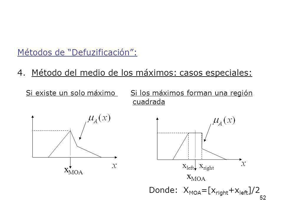 52 Métodos de Defuzificación: 4. Método del medio de los máximos: casos especiales: Si existe un solo máximo Si los máximos forman una región cuadrada