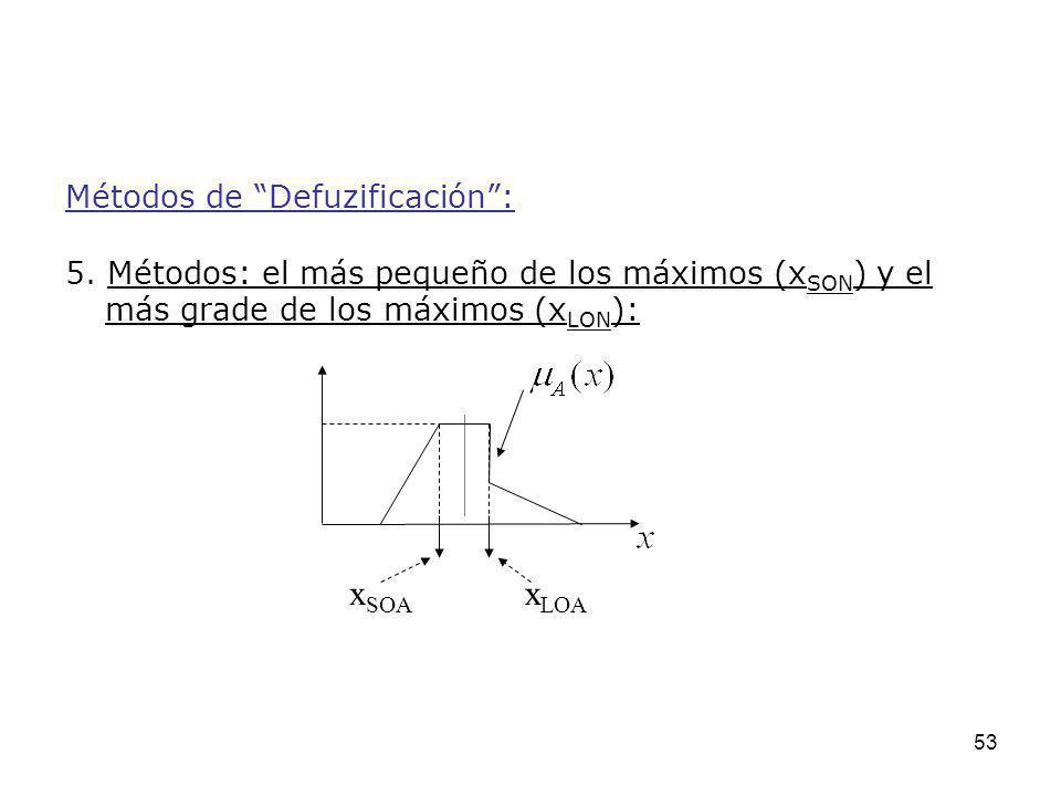 53 Métodos de Defuzificación: 5. Métodos: el más pequeño de los máximos (x SON ) y el más grade de los máximos (x LON ): x LOA x SOA