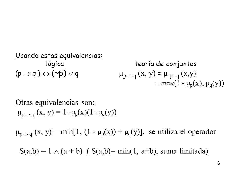 6 Usando estas equivalencias: lógica teoría de conjuntos (p q ) ( ~p) q μ p q (x, y) = μ p q (x,y) = max(1 - μ p (x), μ q (y)) Otras equivalencias son