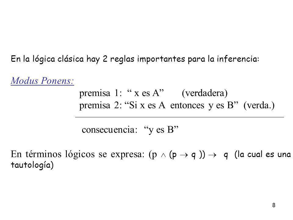 8 En la lógica clásica hay 2 reglas importantes para la inferencia: Modus Ponens: premisa 1: x es A (verdadera) premisa 2: Si x es A entonces y es B (