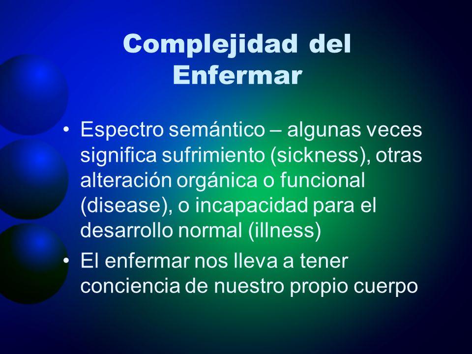 Complejidad del Enfermar Espectro semántico – algunas veces significa sufrimiento (sickness), otras alteración orgánica o funcional (disease), o incap