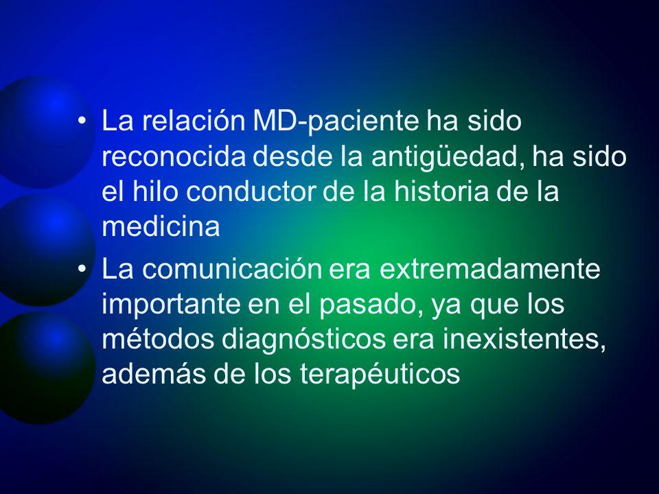 La relación MD-paciente ha sido reconocida desde la antigüedad, ha sido el hilo conductor de la historia de la medicina La comunicación era extremadam