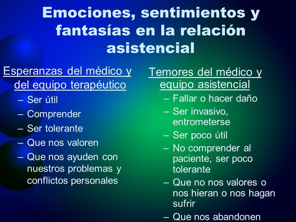 Emociones, sentimientos y fantasías en la relación asistencial Esperanzas del médico y del equipo terapéutico –Ser útil –Comprender –Ser tolerante –Qu
