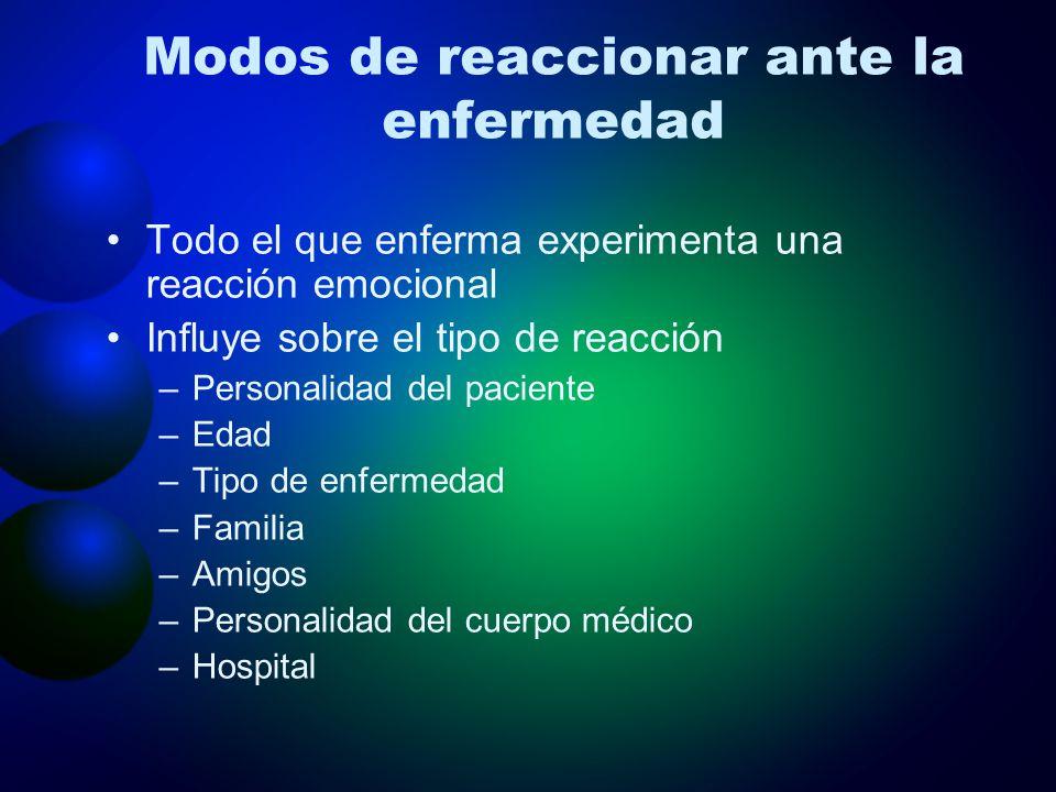 Modos de reaccionar ante la enfermedad Todo el que enferma experimenta una reacción emocional Influye sobre el tipo de reacción –Personalidad del paci