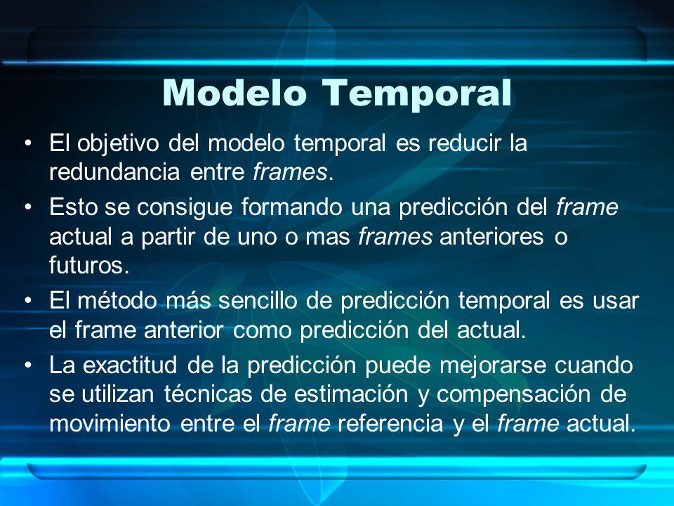 Modelo Temporal El objetivo del modelo temporal es reducir la redundancia entre frames. Esto se consigue formando una predicción del frame actual a pa