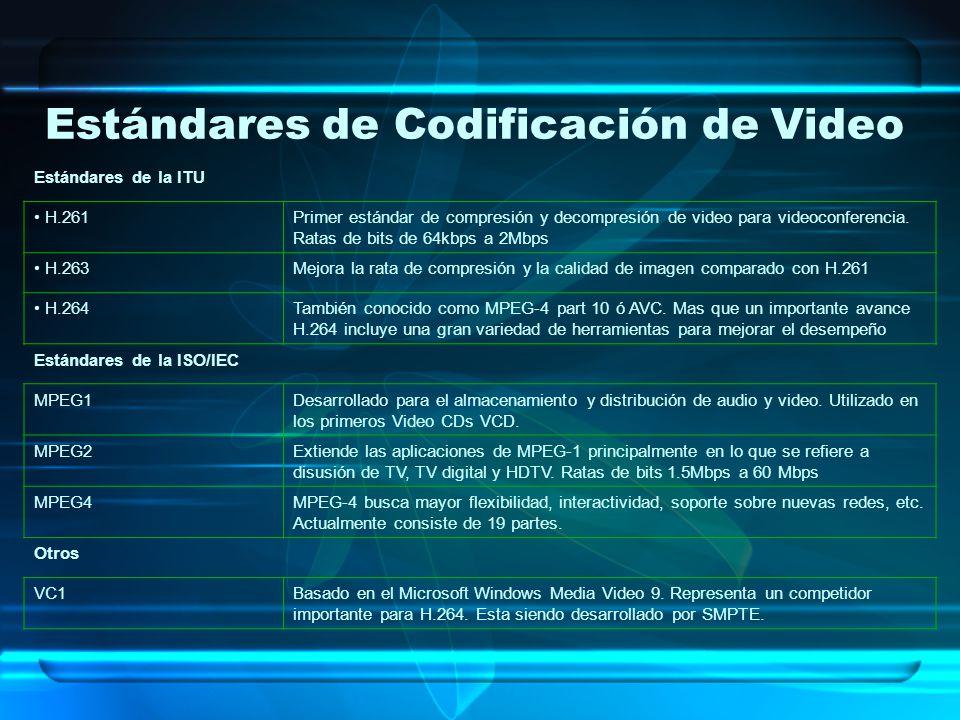 Estándares de Codificación de Video Estándares de la ITU H.261Primer estándar de compresión y decompresión de video para videoconferencia. Ratas de bi