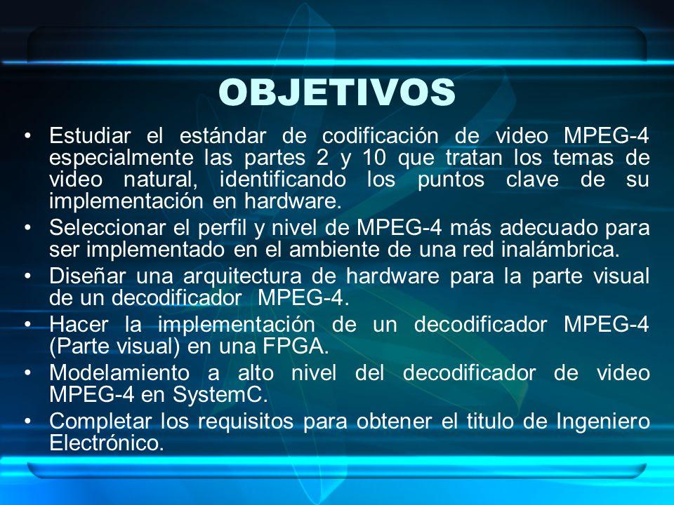 OBJETIVOS Estudiar el estándar de codificación de video MPEG-4 especialmente las partes 2 y 10 que tratan los temas de video natural, identificando lo