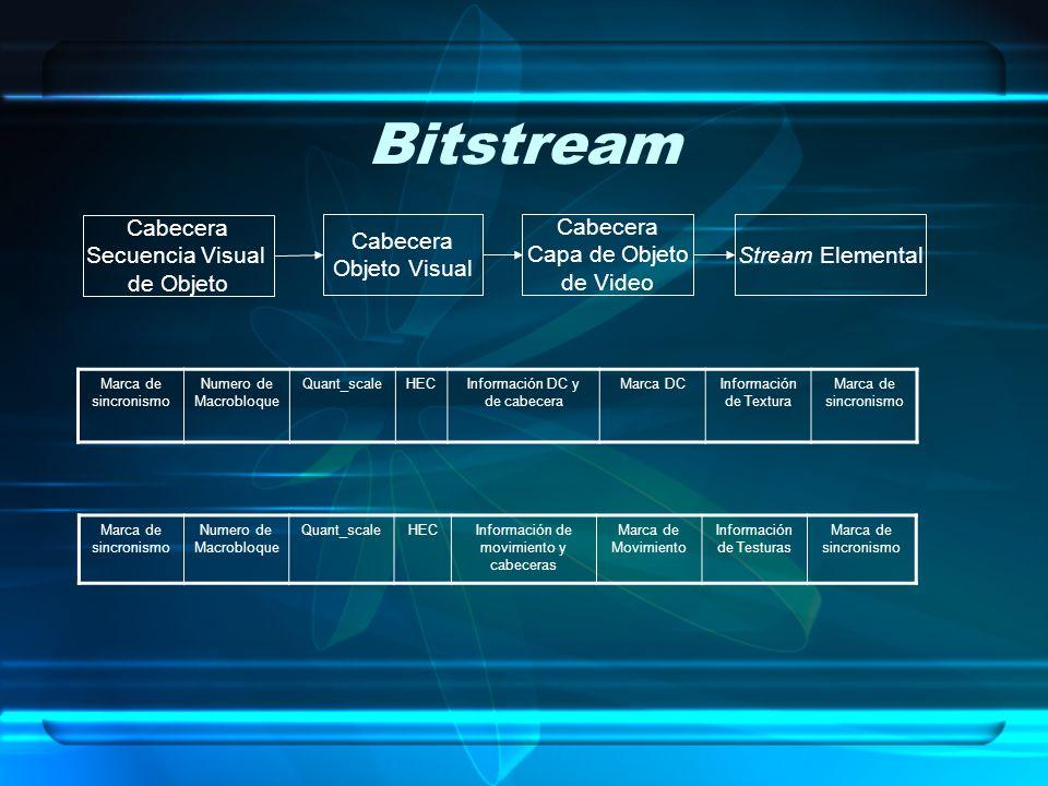 Bitstream Marca de sincronismo Numero de Macrobloque Quant_scaleHECInformación DC y de cabecera Marca DCInformación de Textura Marca de sincronismo Ca