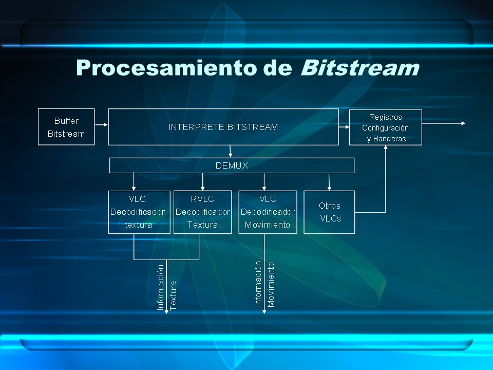 Procesamiento de Bitstream