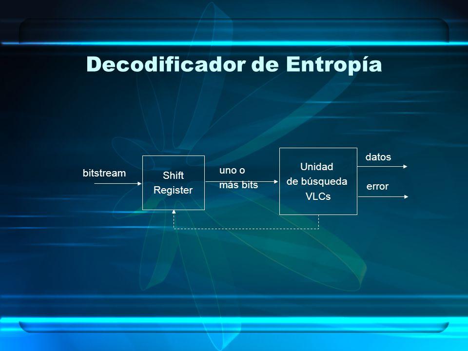 Decodificador de Entropía Shift Register Unidad de búsqueda VLCs uno o más bits datos error bitstream