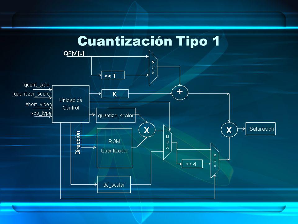 Cuantización Tipo 1
