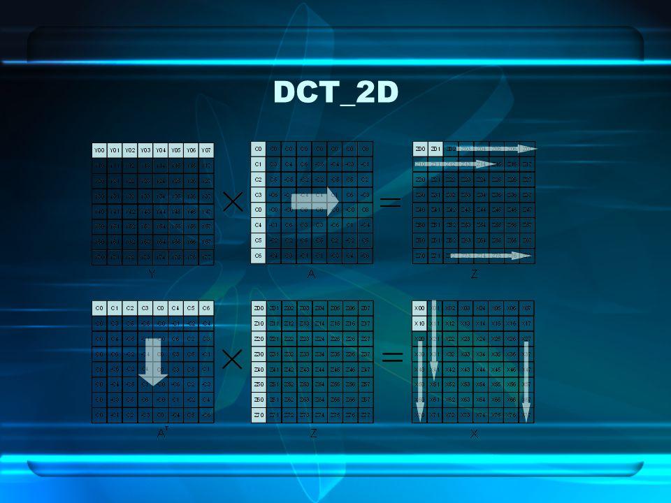 DCT_2D