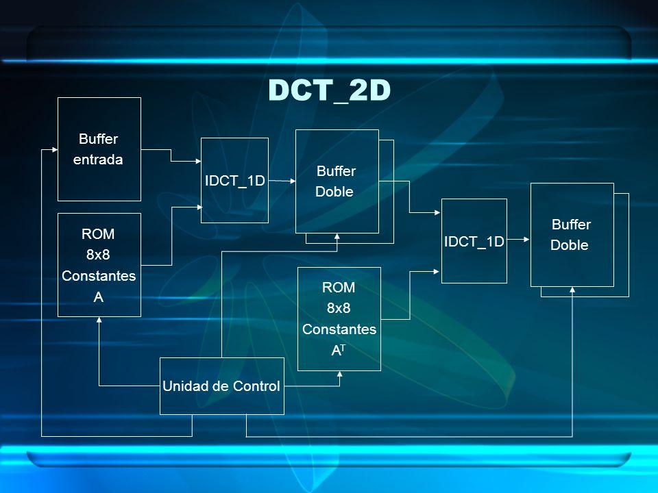 Buffer entrada ROM 8x8 Constantes A T Unidad de Control ROM 8x8 Constantes A Buffer Doble IDCT_1D Buffer Doble
