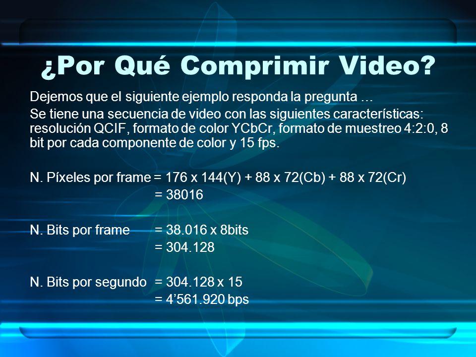 ¿Por Qué Comprimir Video? Dejemos que el siguiente ejemplo responda la pregunta … Se tiene una secuencia de video con las siguientes características: