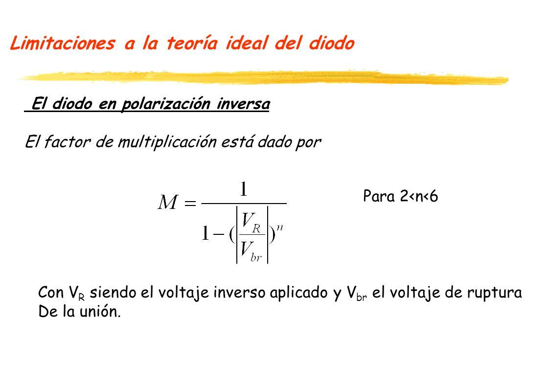 Limitaciones a la teoría ideal del diodo El diodo en polarización inversa El factor de multiplicación está dado por Con V R siendo el voltaje inverso