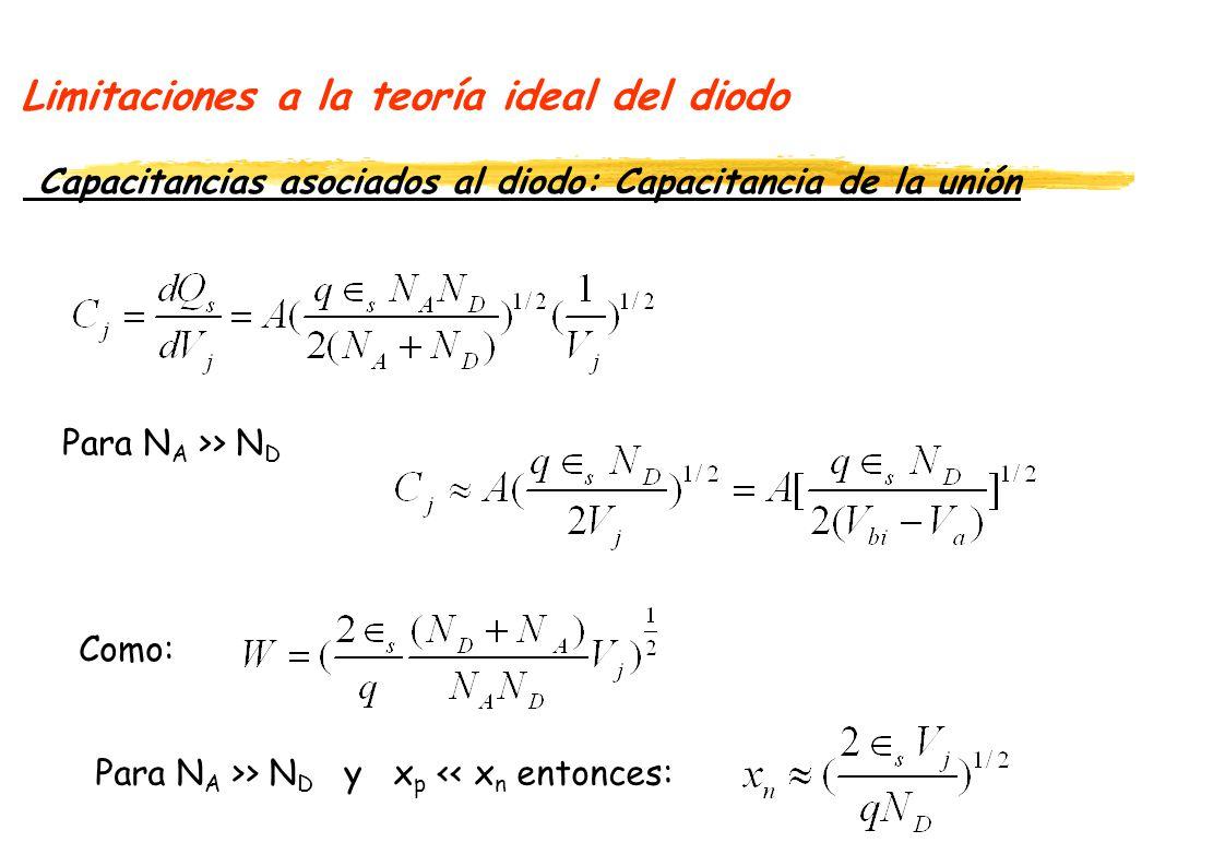 Limitaciones a la teoría ideal del diodo Capacitancias asociados al diodo: Capacitancia de la unión Para N A >> N D Como: Para N A >> N D y x p << x n